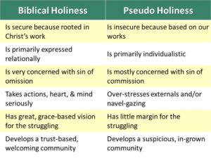 Removing the Mask of Holiness in TPM