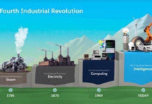 Fourth Industrial Revolution 1 All Posts