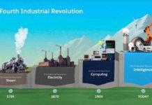 Fourth Industrial Revolution 1